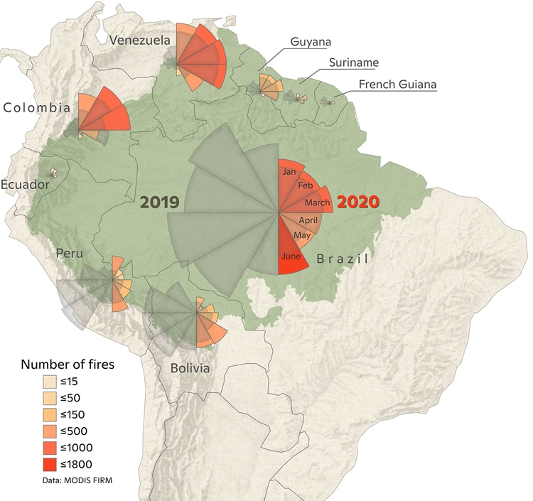 Amazon map of fires January-June 2020 in comparison to fires in 2019.