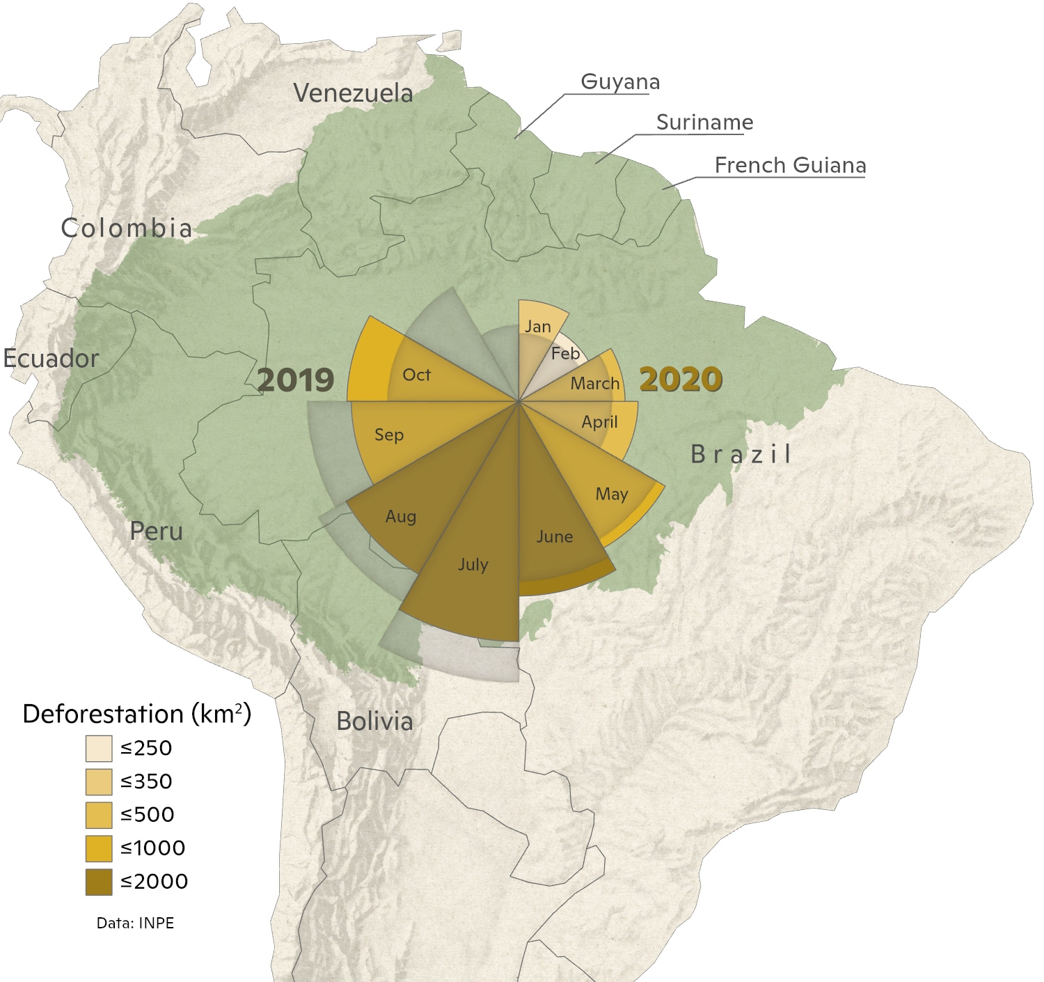 graph of 2020 Amazon deforestation through October