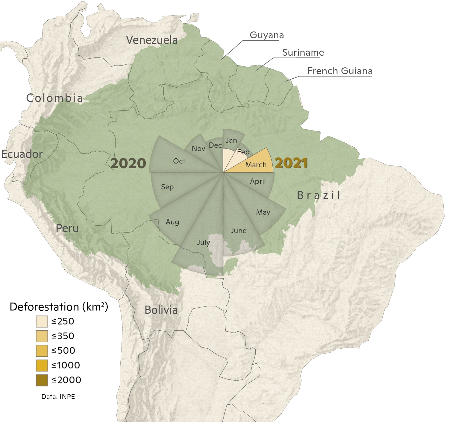 graph of Amazon deforestation for January through March 2021.